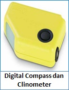 Digital Compass dan Clinometer
