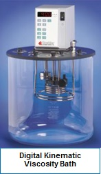 Digital Kinematic Viscosity Bath